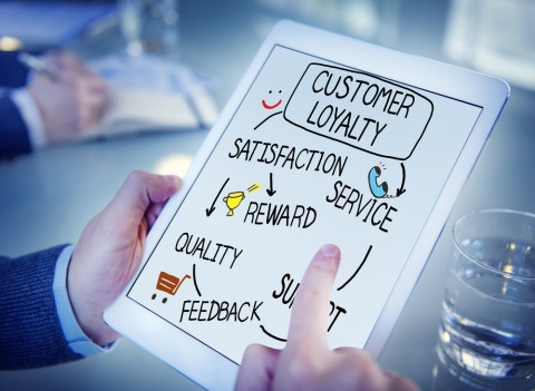 Cascading rewards: Reinforce customer loyalty, boost revenue